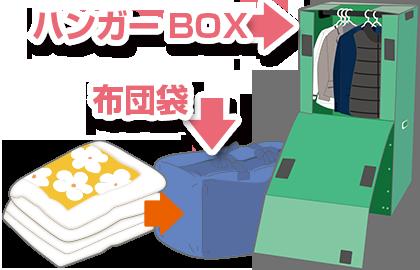 ハンガーBOX